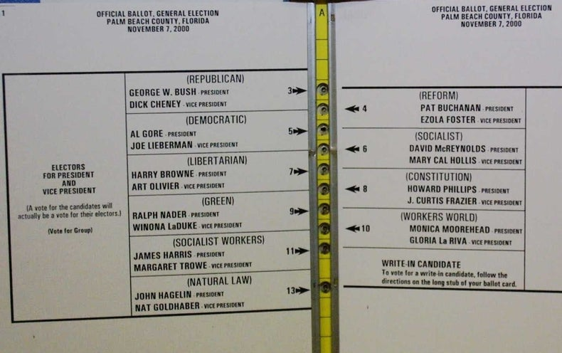 The Problems with Poor Ballot Design