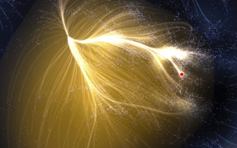 Mapping Laniakea, the Milky Way's Cosmic Home [Video]