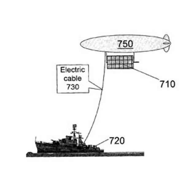 Patent Watch