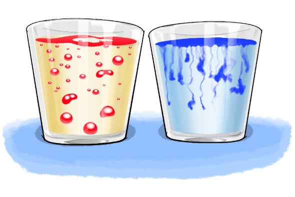 Create Underwater Fireworks with Chemistry