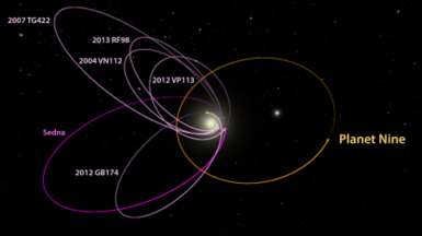 Pluto Killer Thinks He Has New Ninth Planet