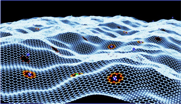 Graphene: Looking beyond the Hype