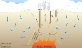 Icelandic volcanism diagram.