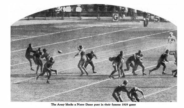 <i>Scientific American</i>'s 1930 Football Study Found Little Actual Action