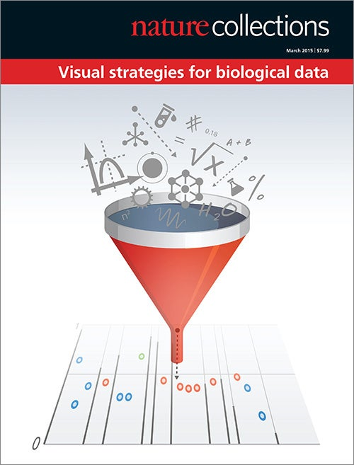 Nature Collections: Visual Strategies for Biological Data