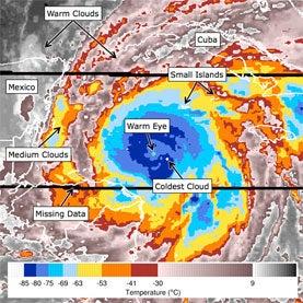 Zooniverse CycloneCenter