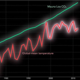 Is the Pacific Ocean Responsible for a Pause in Global Warming?
