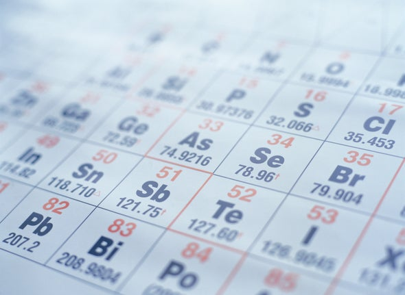 4 New Elements Get Names Scientific American