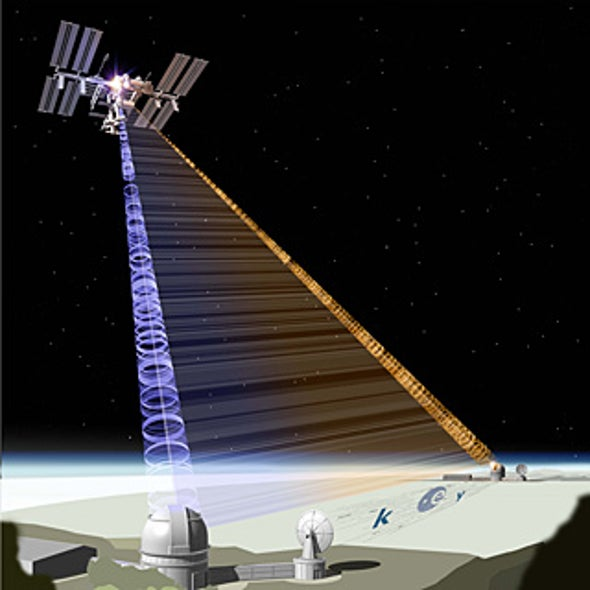 Space Station Could Beam Secret Quantum Codes by 2014