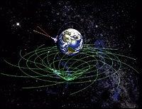orbiting gravity probe b
