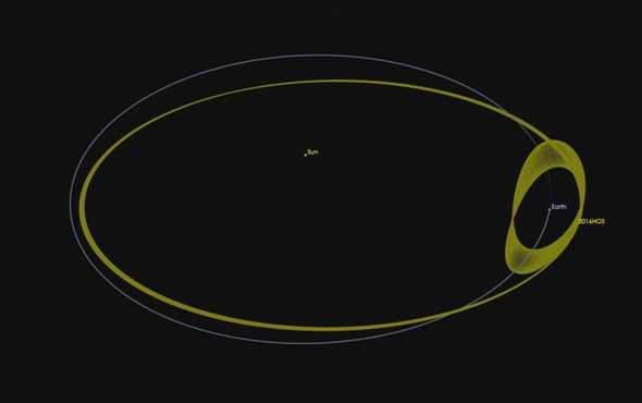 """Newfound Asteroid is """"Quasi-Moon"""" of Earth"""