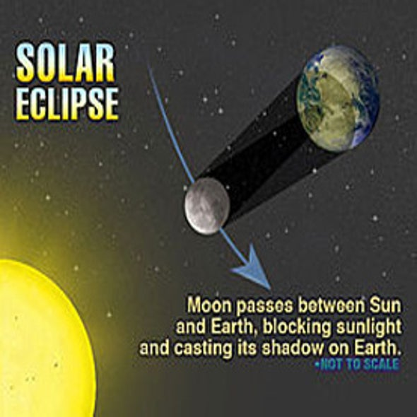 Annular Solar Eclipse Will Be Viewable in U.S. Sunday