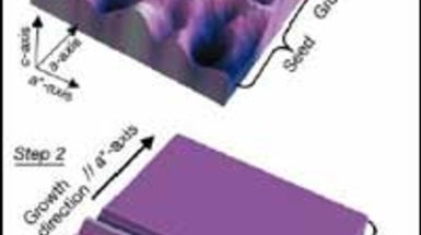 New Approach Could Lead To Improved Semiconductors