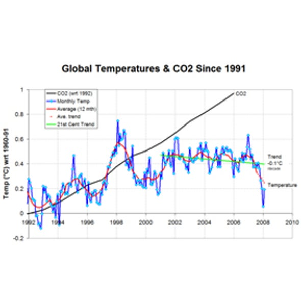 """How the """"Global Cooling"""" Story Came to Be"""