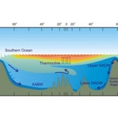 DEEP WATER AT EARTH'S POLES
