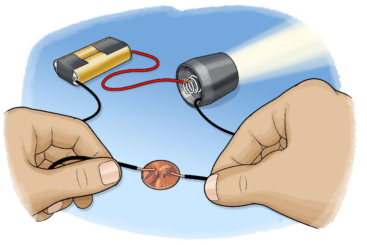 which materials conduct electricity? scientific americanwhich materials conduct electricity? make your own flashlight and see if you can