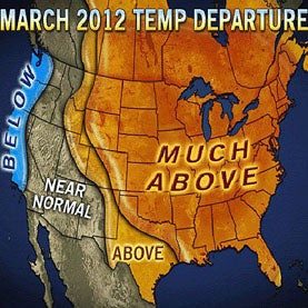 NOAA Confirms Unprecedented Warmth in March