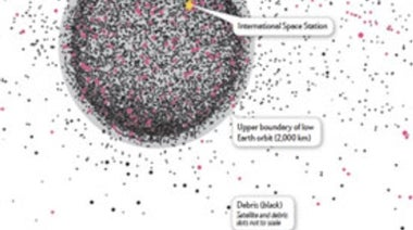 Space Age Wasteland: Debris in Orbit Is Here to Stay