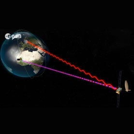 Alphasat and lasers to Earth