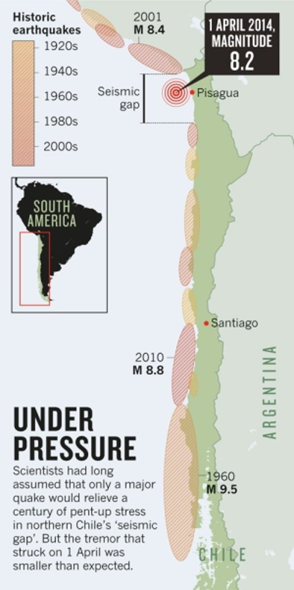 Chile's Recent Earthquake Defied Expectations