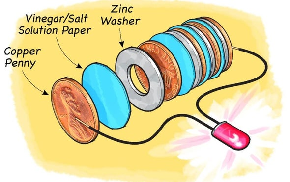Charge from Change: Make a Coin Battery