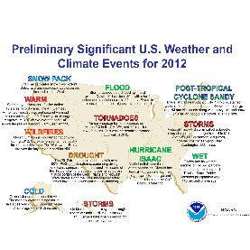 weather map of USA