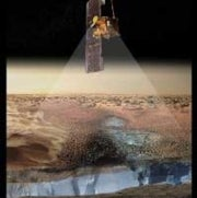 Mars Odyssey's Measurements Reveal a Wet, Red Planet