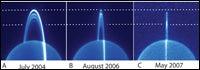 Dark Side of Uranus' Rings Reveals Dramatic Changes