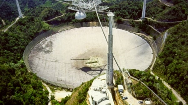 World's Largest Radio Telescope Faces a Troubling Future ...