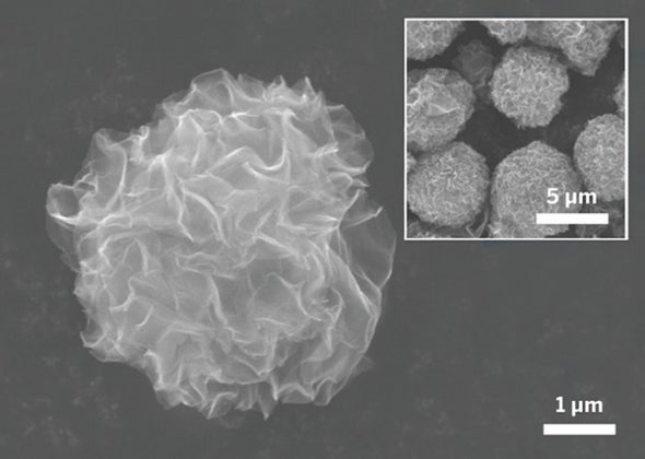 Deep-Fried Graphene Spheres Could Make Good Battery Materials