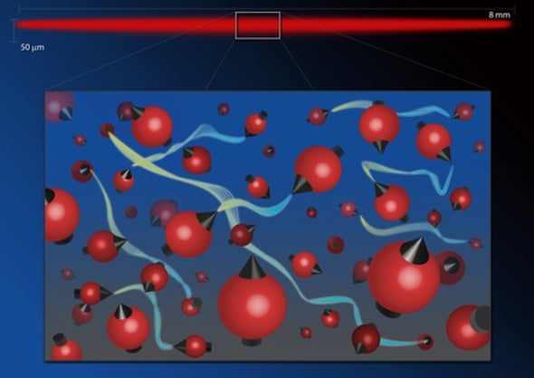 Quantum Entanglement Creates New State of Matter
