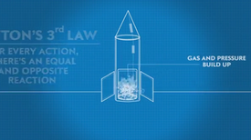 The Wild Science of an Alka-Rocket