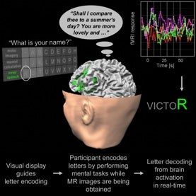 New Brain-Machine Spelling Device Could Help the Paralyzed Communicate