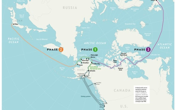 An Internet Cable Will Soon Cross the Arctic Circle