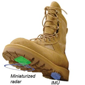 GPS free positioning boots