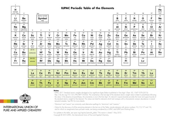 4 New Superheavy Elements Verified