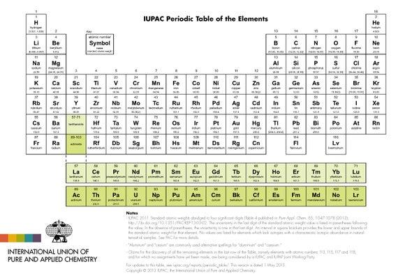4 New Superheavy Elements Verified