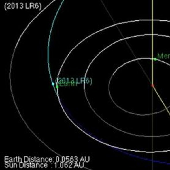 Asteroid to Fly within Moon's Orbit Tomorrow
