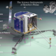 What Philae Did During Its 60 Hours on a Comet