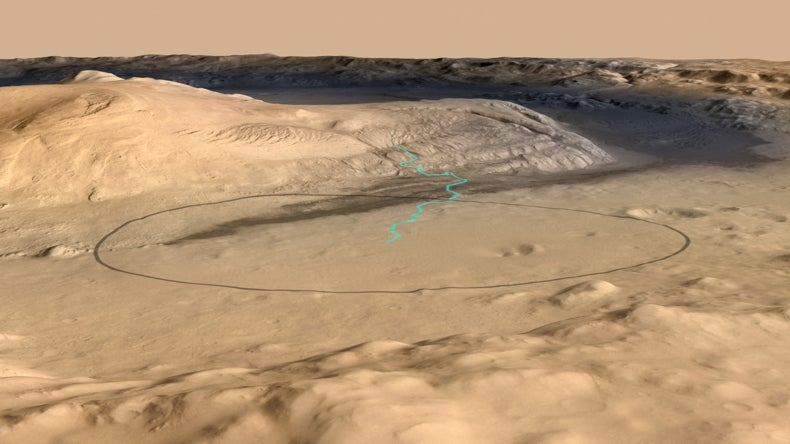 Martian Mile-High Mounds Mystery: The Answer Is Blowing in the Wind