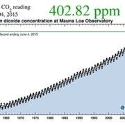 Carbon Dioxide Data Earns a Place in History