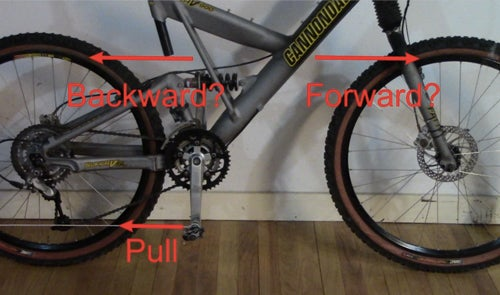 Mathematical Impressions: The Bicycle Pulling Puzzle