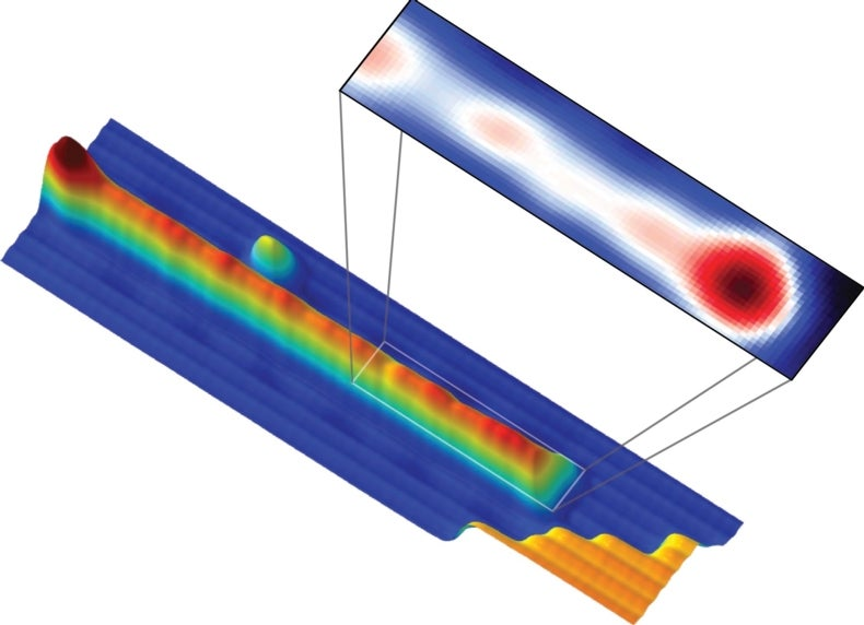 New Particle Is Both Matter and Antimatter