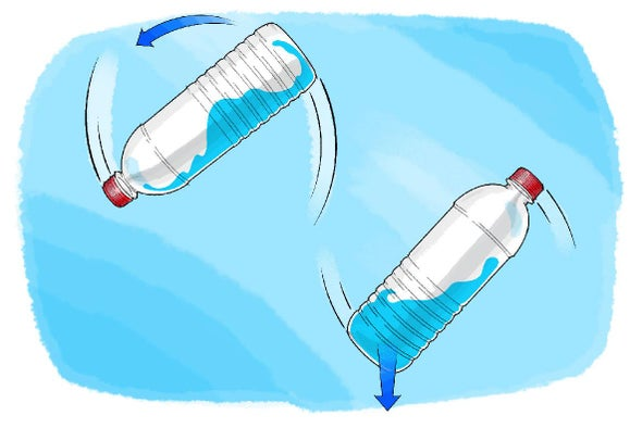 506fe5ca78 The Physics of Bottle-Flipping - Scientific American