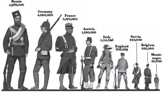скачать игру The Great War через торрент - фото 4