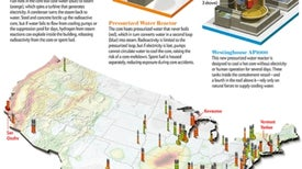 Nuclear Power Seems Doomed to Dwindle in the U.S. [Infographic]