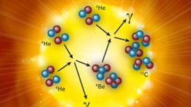 The Hoyle State: A Primordial Nucleus behind the Elements of Life