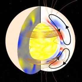 Solar dynamo model