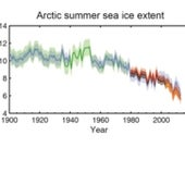 ICE LOSS:
