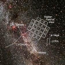 Mass Transits: Kepler Mission Releases Data on Hundreds of Possible Exoplanets